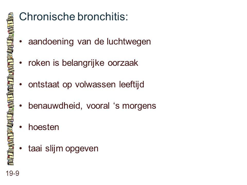 Chronische bronchitis: