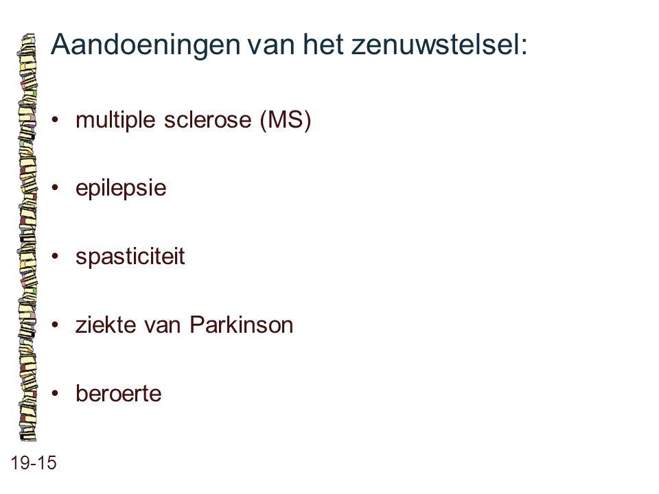 Aandoeningen van het zenuwstelsel: