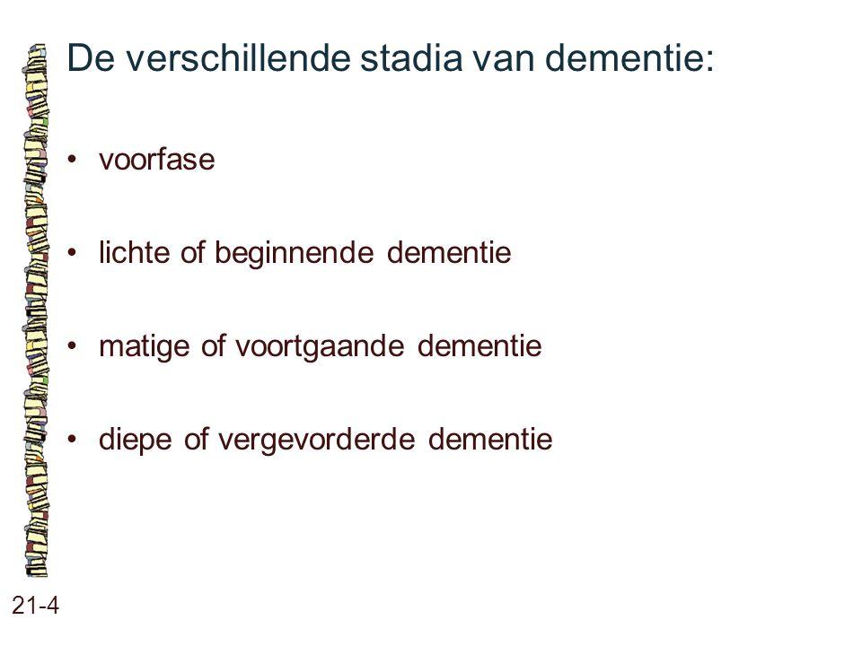 De verschillende stadia van dementie:
