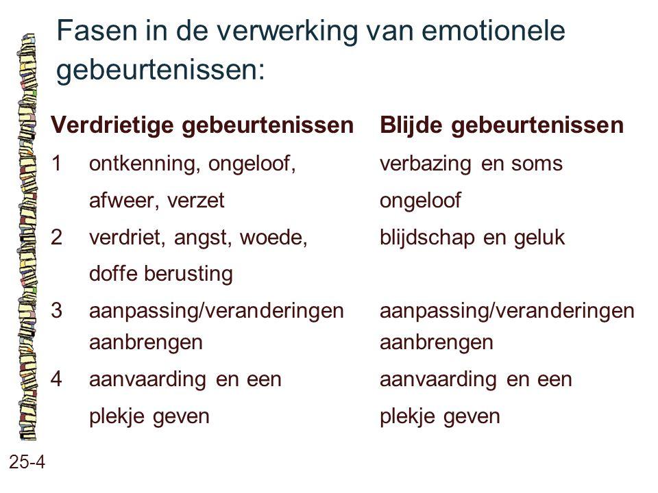 Fasen in de verwerking van emotionele gebeurtenissen: