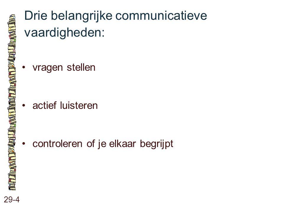 Drie belangrijke communicatieve vaardigheden:
