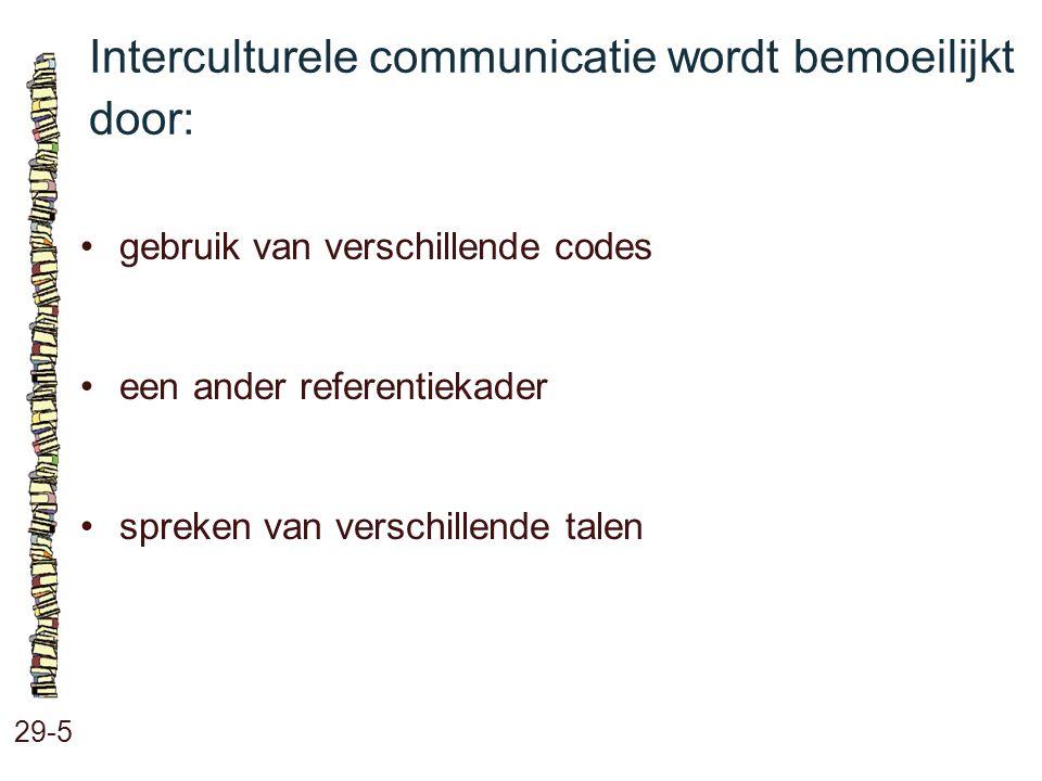 Interculturele communicatie wordt bemoeilijkt door: