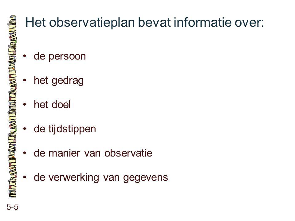 Het observatieplan bevat informatie over: