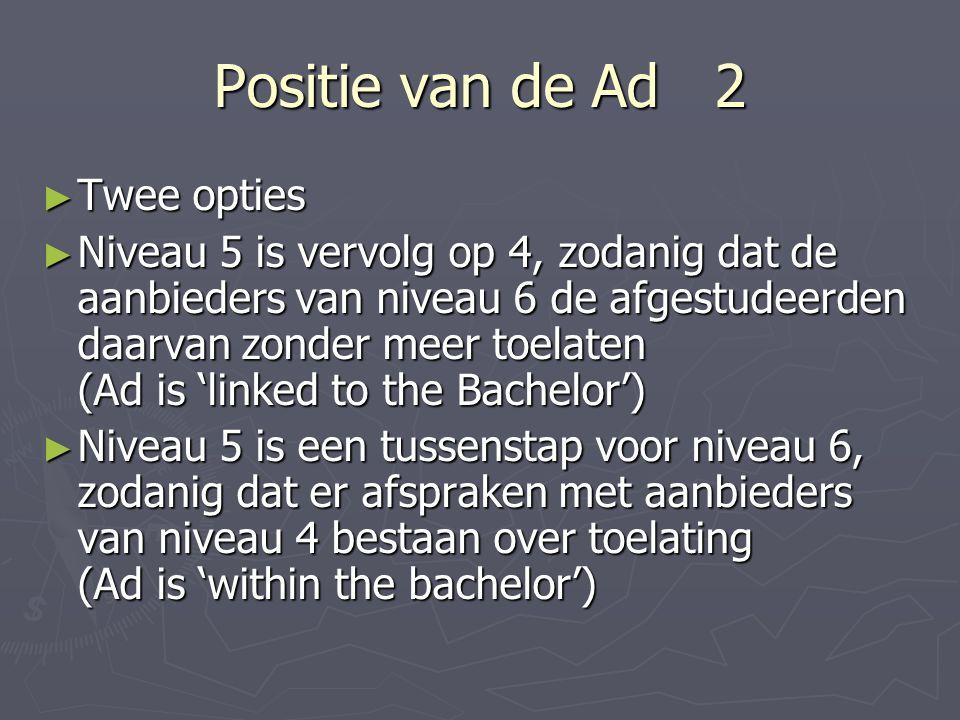 Positie van de Ad 2 Twee opties