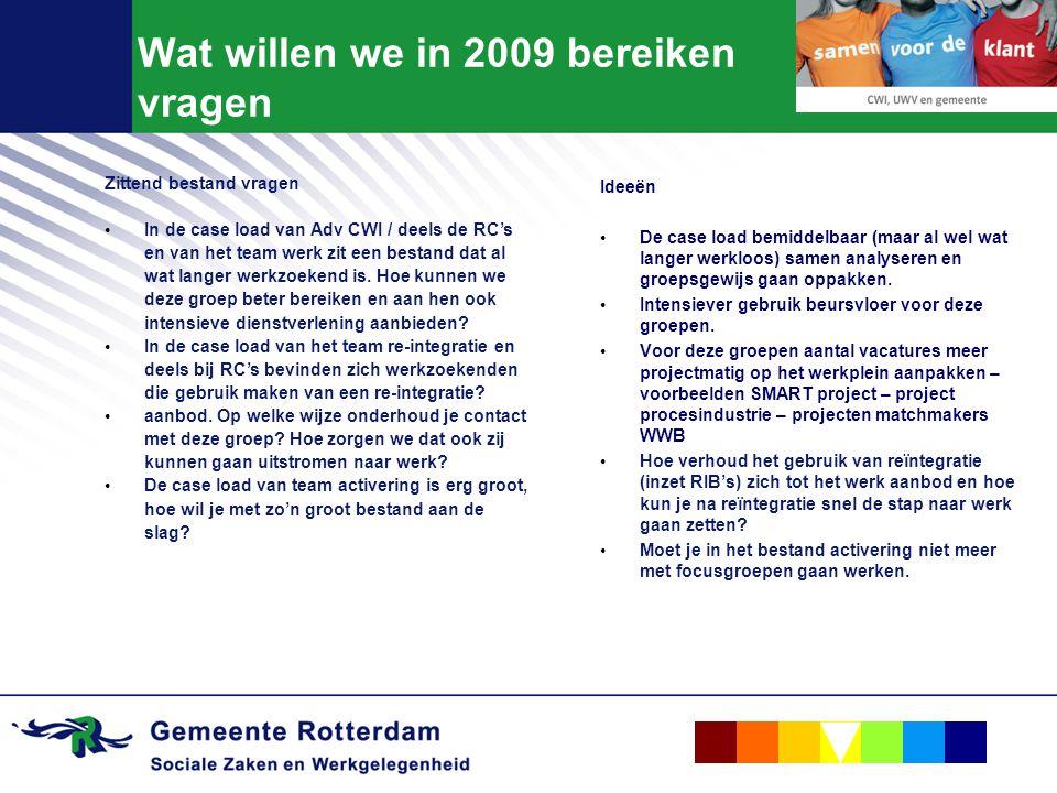 Wat willen we in 2009 bereiken vragen