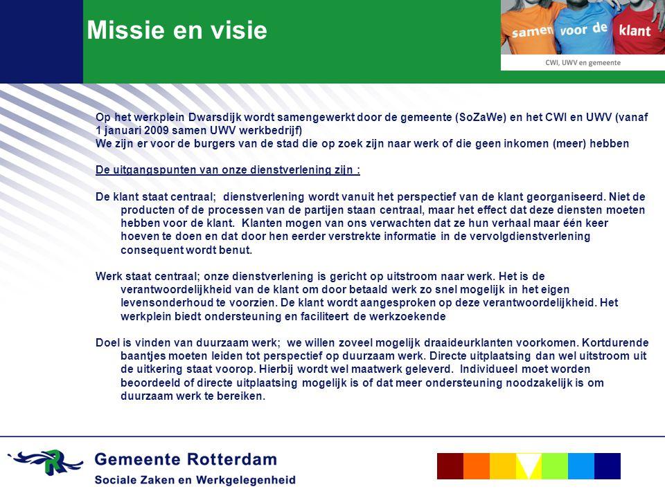 Missie en visie Op het werkplein Dwarsdijk wordt samengewerkt door de gemeente (SoZaWe) en het CWI en UWV (vanaf.