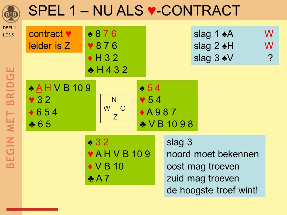 SPEL 1 – NU ALS ♥-CONTRACT