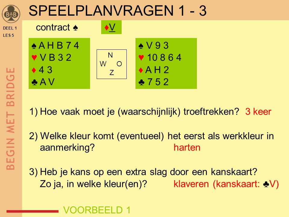 SPEELPLANVRAGEN 1 - 3 contract ♠ ♦V ♠ A H B 7 4 ♥ V B 3 2 ♦ 4 3 ♣ A V