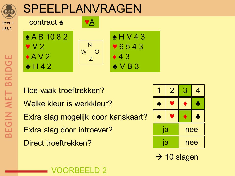 SPEELPLANVRAGEN contract ♠ ♥A ♠ A B 10 8 2 ♥ V 2 ♦ A V 2 ♣ H 4 2
