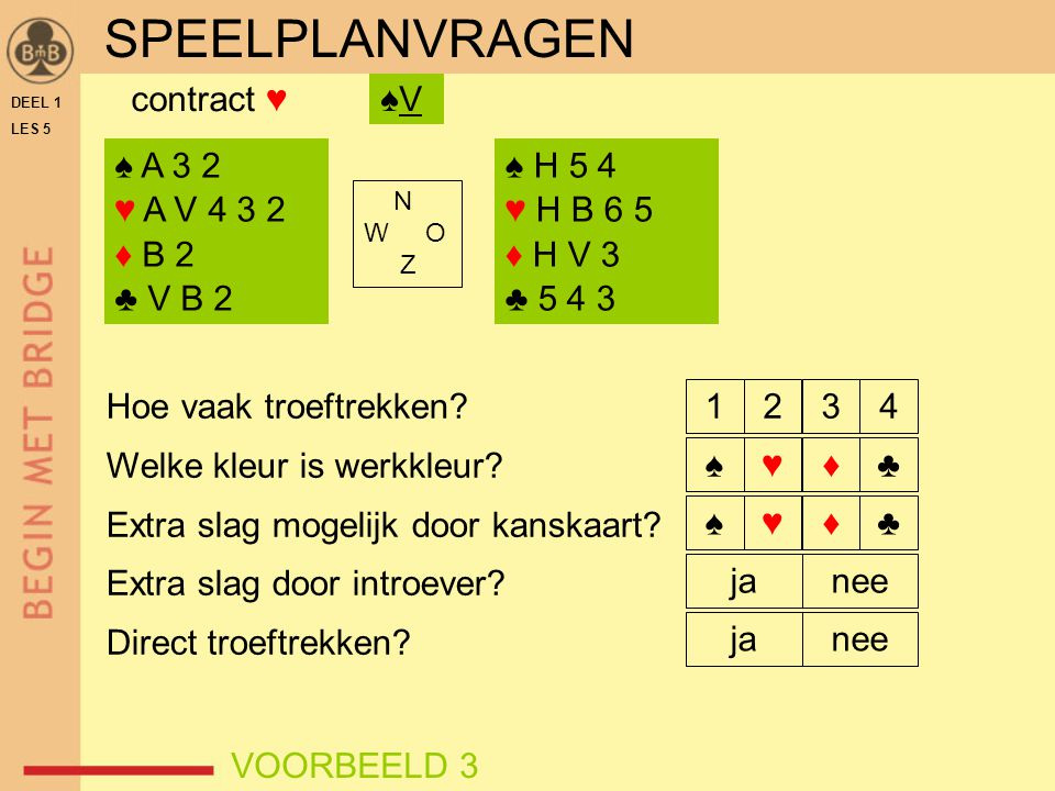SPEELPLANVRAGEN contract ♥ ♠V ♠ A 3 2 ♥ A V 4 3 2 ♦ B 2 ♣ V B 2