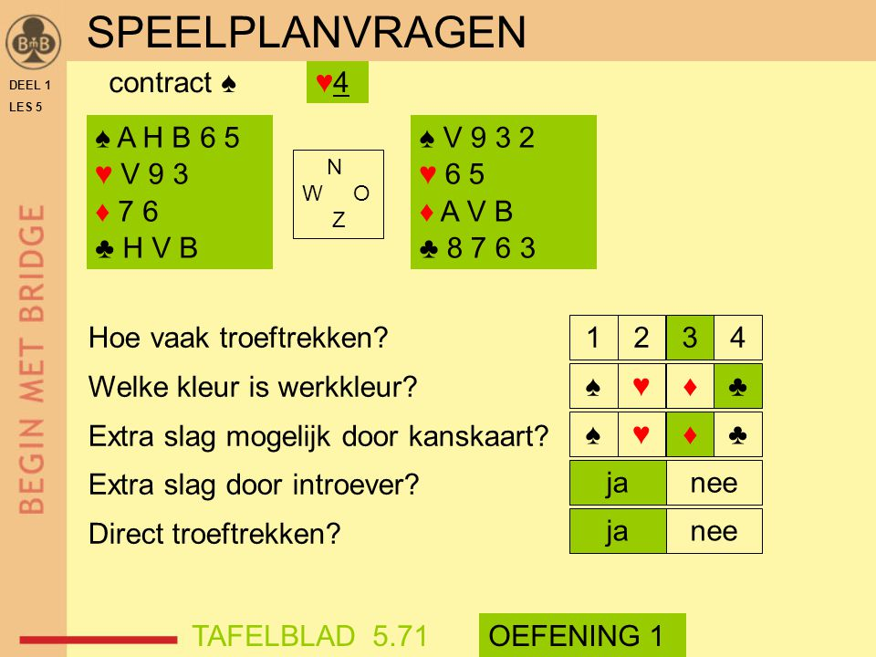 SPEELPLANVRAGEN contract ♠ ♥4 ♠ A H B 6 5 ♥ V 9 3 ♦ 7 6 ♣ H V B