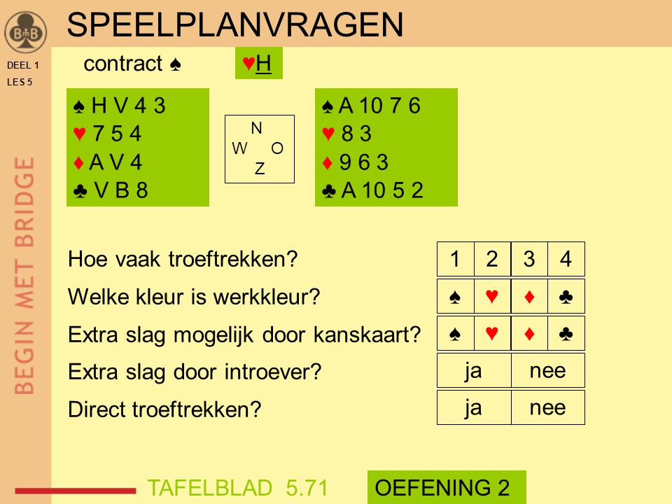 SPEELPLANVRAGEN contract ♠ ♥H ♠ H V 4 3 ♥ 7 5 4 ♦ A V 4 ♣ V B 8
