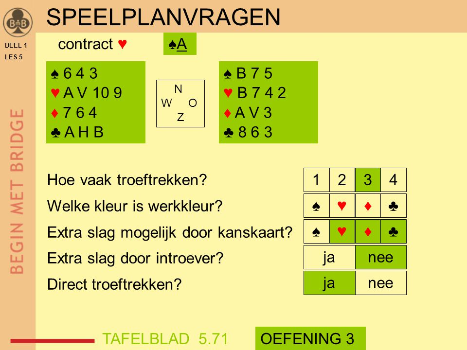 SPEELPLANVRAGEN contract ♥ ♠A ♠ 6 4 3 ♥ A V 10 9 ♦ 7 6 4 ♣ A H B