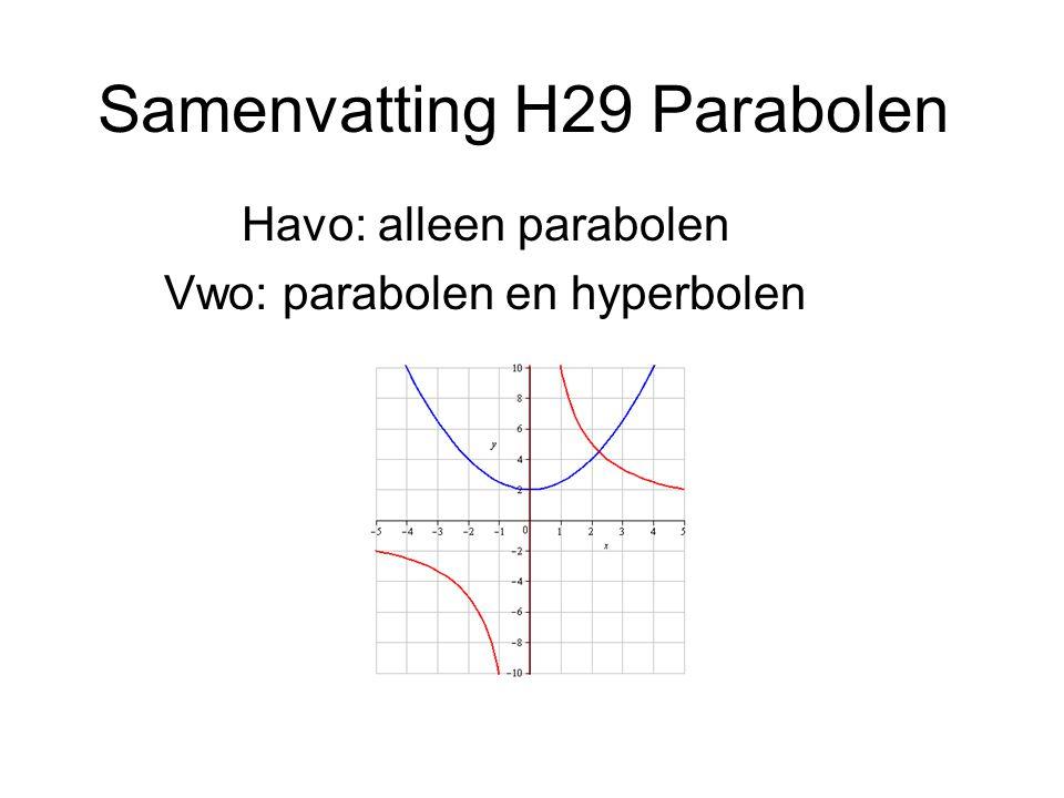 Samenvatting H29 Parabolen