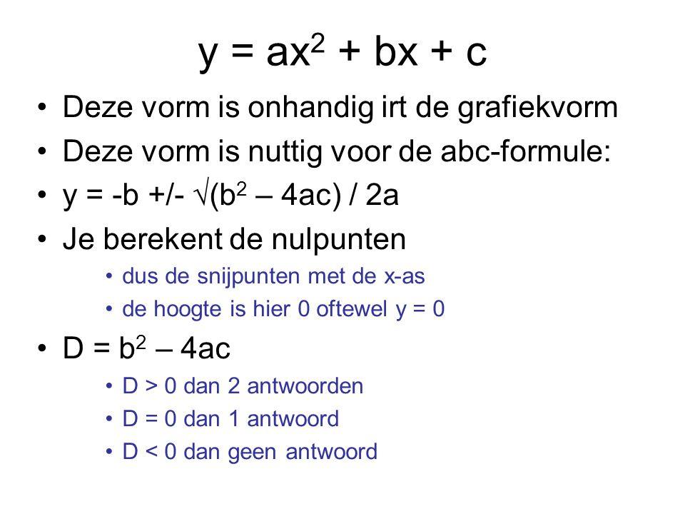 y = ax2 + bx + c Deze vorm is onhandig irt de grafiekvorm