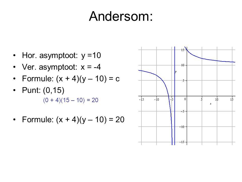 Andersom: Hor. asymptoot: y =10 Ver. asymptoot: x = -4