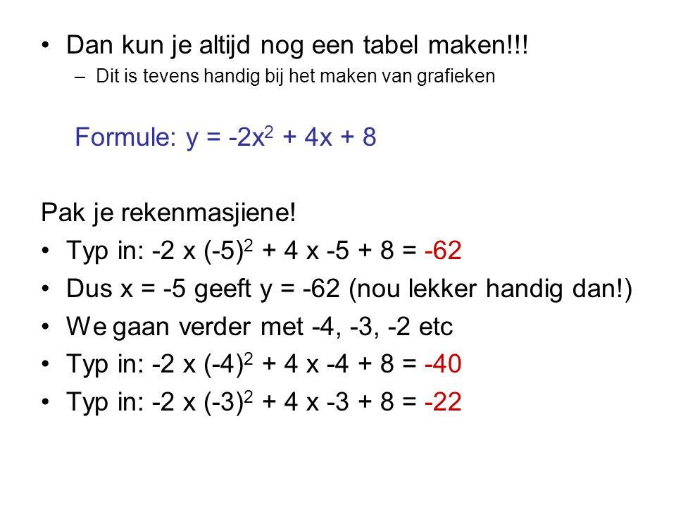 Dan kun je altijd nog een tabel maken!!!