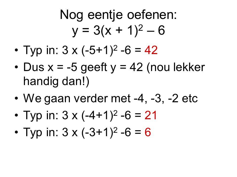 Nog eentje oefenen: y = 3(x + 1)2 – 6
