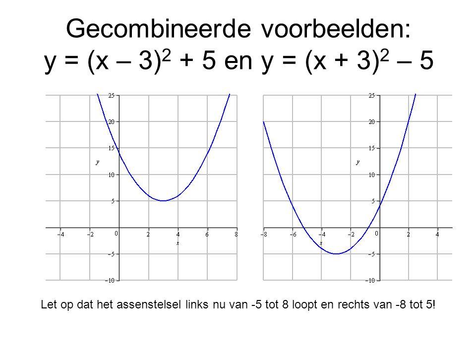 Gecombineerde voorbeelden: y = (x – 3)2 + 5 en y = (x + 3)2 – 5