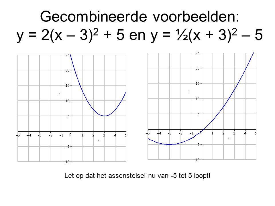 Gecombineerde voorbeelden: y = 2(x – 3)2 + 5 en y = ½(x + 3)2 – 5