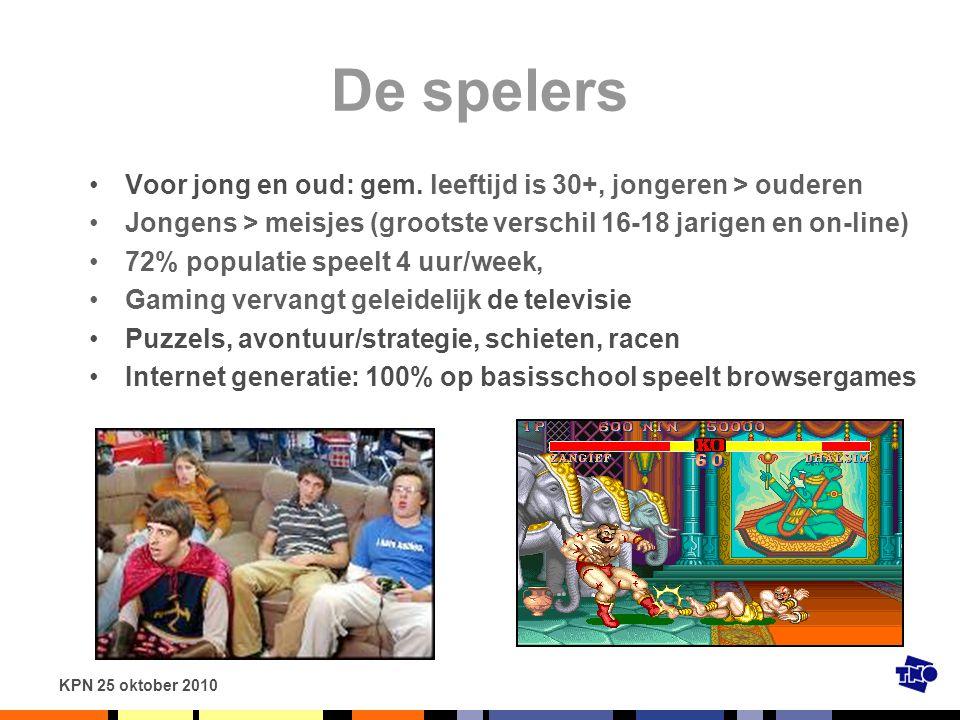 De spelers Voor jong en oud: gem. leeftijd is 30+, jongeren > ouderen. Jongens > meisjes (grootste verschil 16-18 jarigen en on-line)