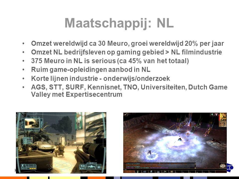 Maatschappij: NL Omzet wereldwijd ca 30 Meuro, groei wereldwijd 20% per jaar. Omzet NL bedrijfsleven op gaming gebied > NL filmindustrie.