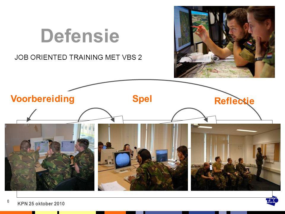 Defensie Voorbereiding Spel Reflectie JOB ORIENTED TRAINING MET VBS 2