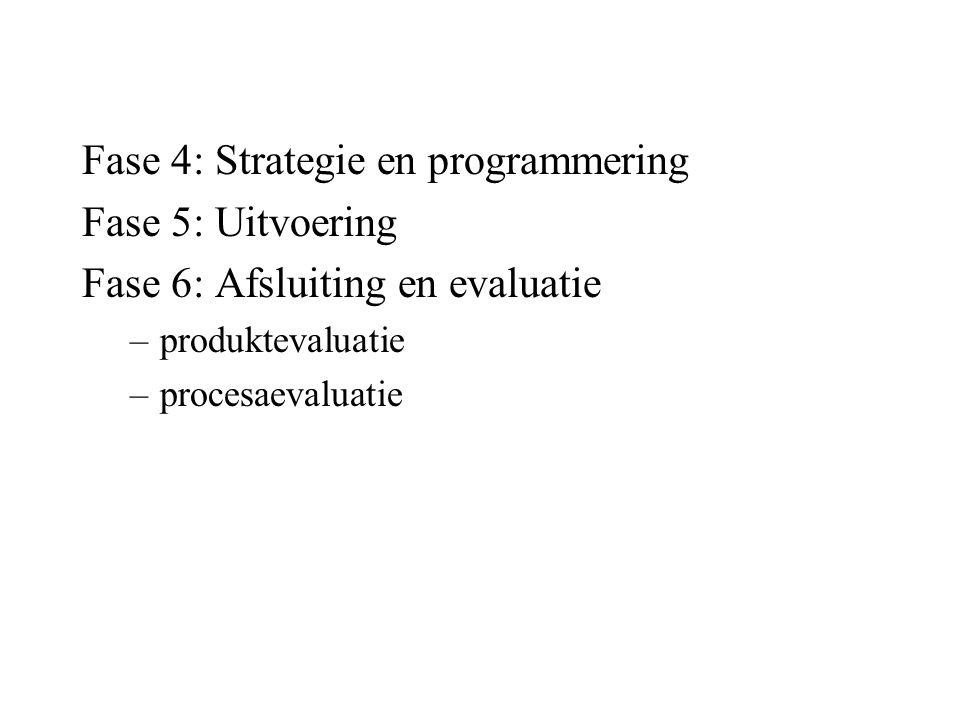 Fase 4: Strategie en programmering Fase 5: Uitvoering