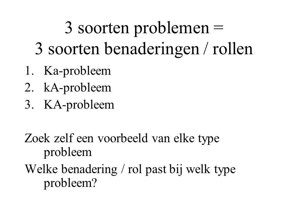 3 soorten problemen = 3 soorten benaderingen / rollen