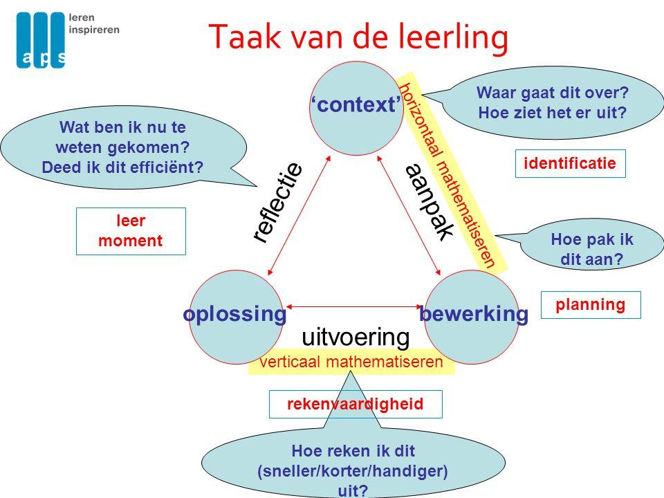 Taak van de leerling reflectie aanpak uitvoering 'context' bewerking