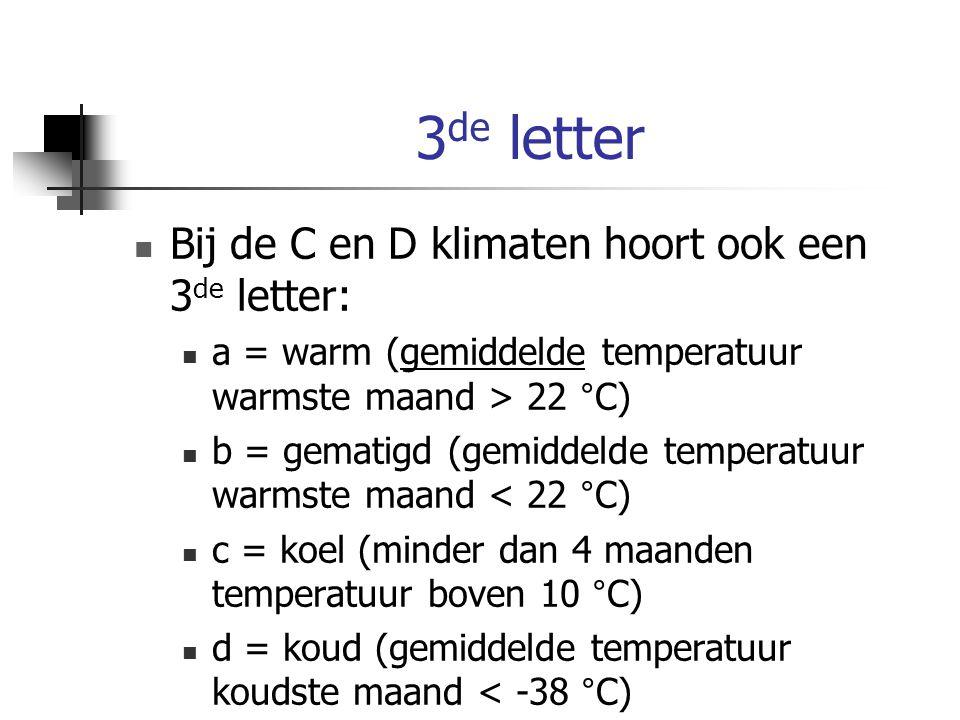 3de letter Bij de C en D klimaten hoort ook een 3de letter:
