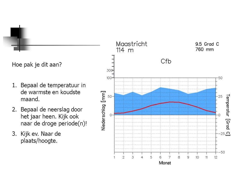 Hoe pak je dit aan Bepaal de temperatuur in de warmste en koudste maand. Bepaal de neerslag door het jaar heen. Kijk ook naar de droge periode(n)!
