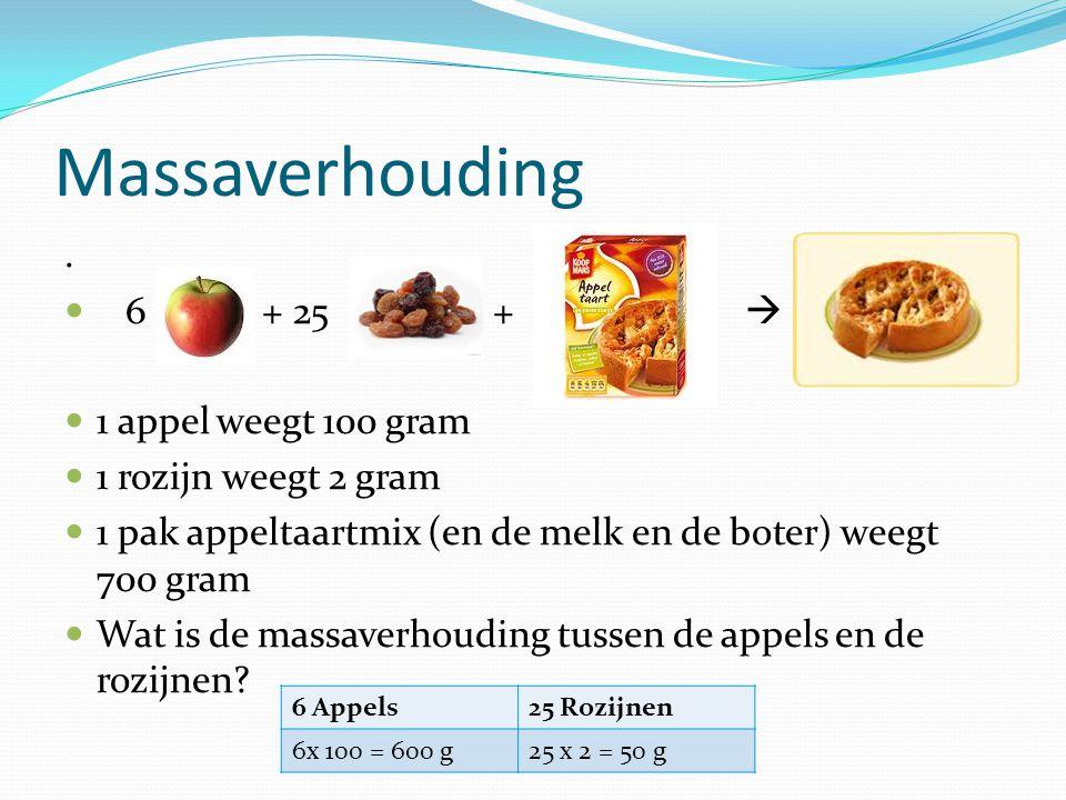 Massaverhouding . 6 + 25 +  1 appel weegt 100 gram