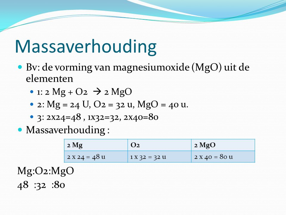 Massaverhouding Bv: de vorming van magnesiumoxide (MgO) uit de elementen. 1: 2 Mg + O2  2 MgO. 2: Mg = 24 U, O2 = 32 u, MgO = 40 u.