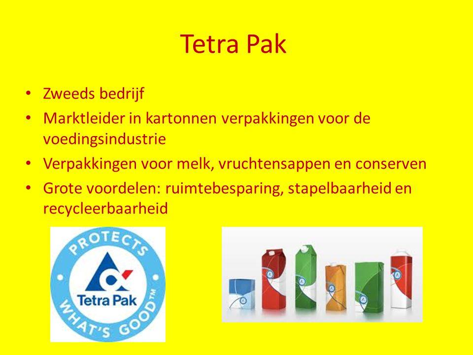 Tetra Pak Zweeds bedrijf