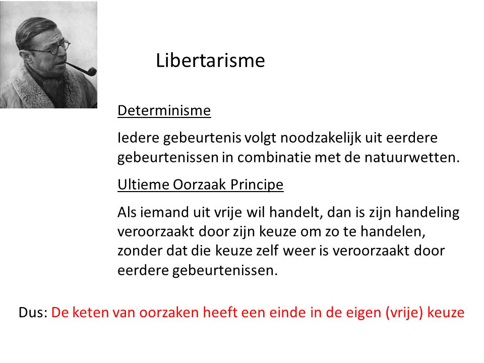 Libertarisme Determinisme