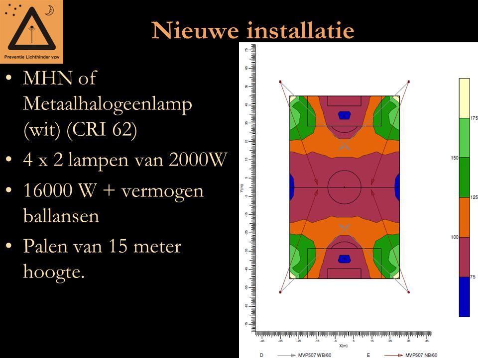 Nieuwe installatie MHN of Metaalhalogeenlamp (wit) (CRI 62)