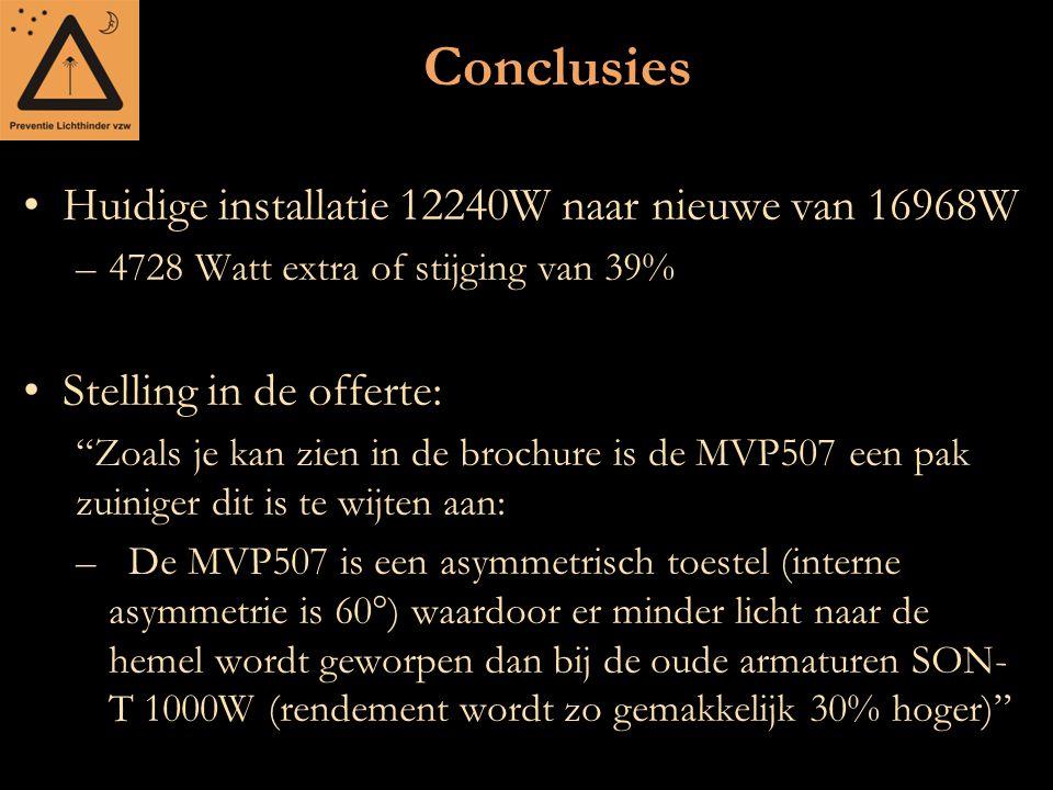 Conclusies Huidige installatie 12240W naar nieuwe van 16968W