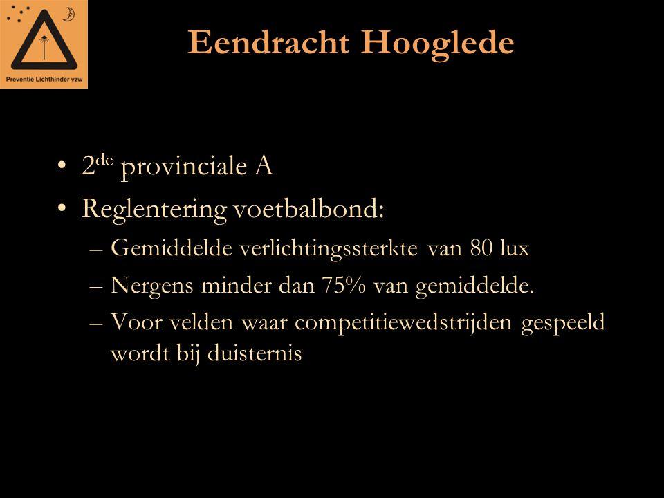 Eendracht Hooglede 2de provinciale A Reglentering voetbalbond: