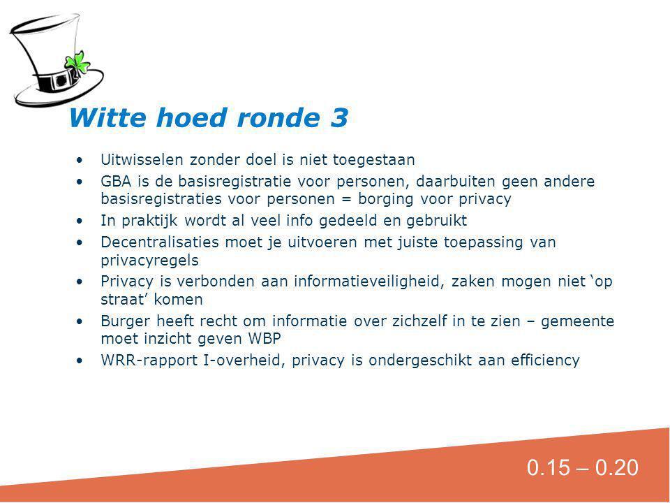 Witte hoed ronde 3 Uitwisselen zonder doel is niet toegestaan.