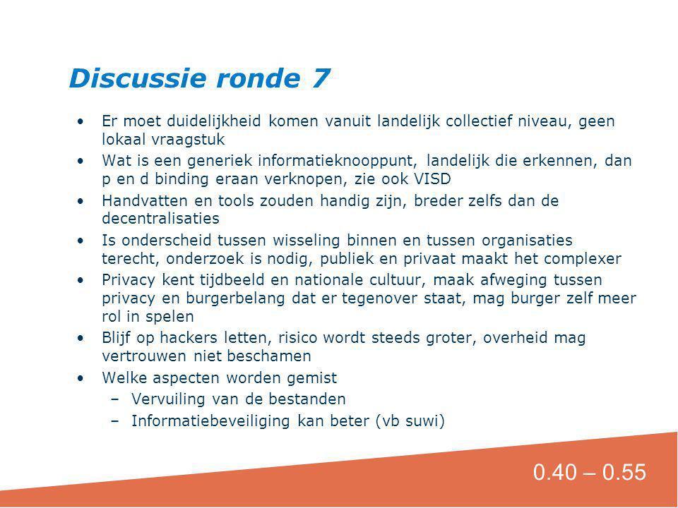 Discussie ronde 7 Er moet duidelijkheid komen vanuit landelijk collectief niveau, geen lokaal vraagstuk.
