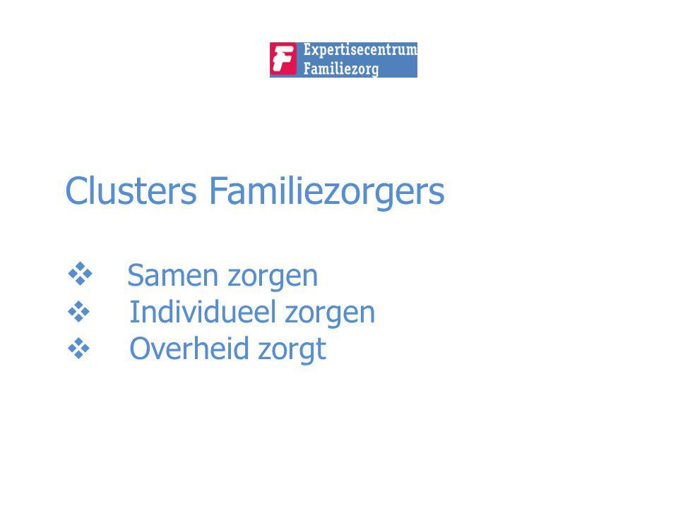 Clusters Familiezorgers Samen zorgen Individueel zorgen Overheid zorgt