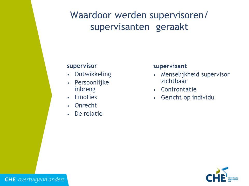 Waardoor werden supervisoren/ supervisanten geraakt