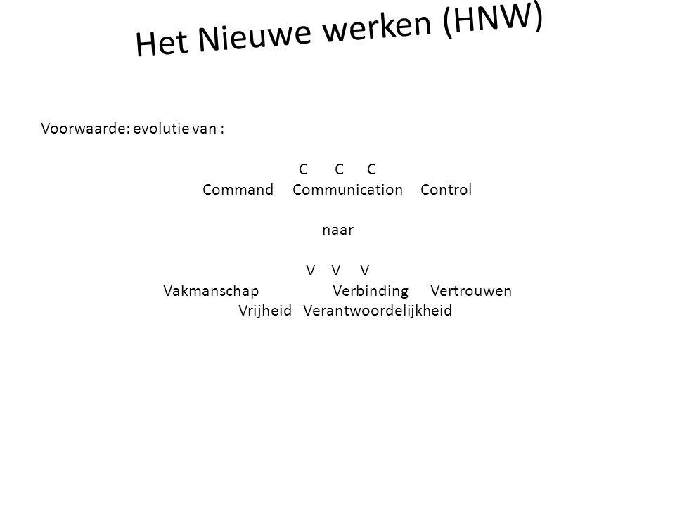 Het Nieuwe werken (HNW)