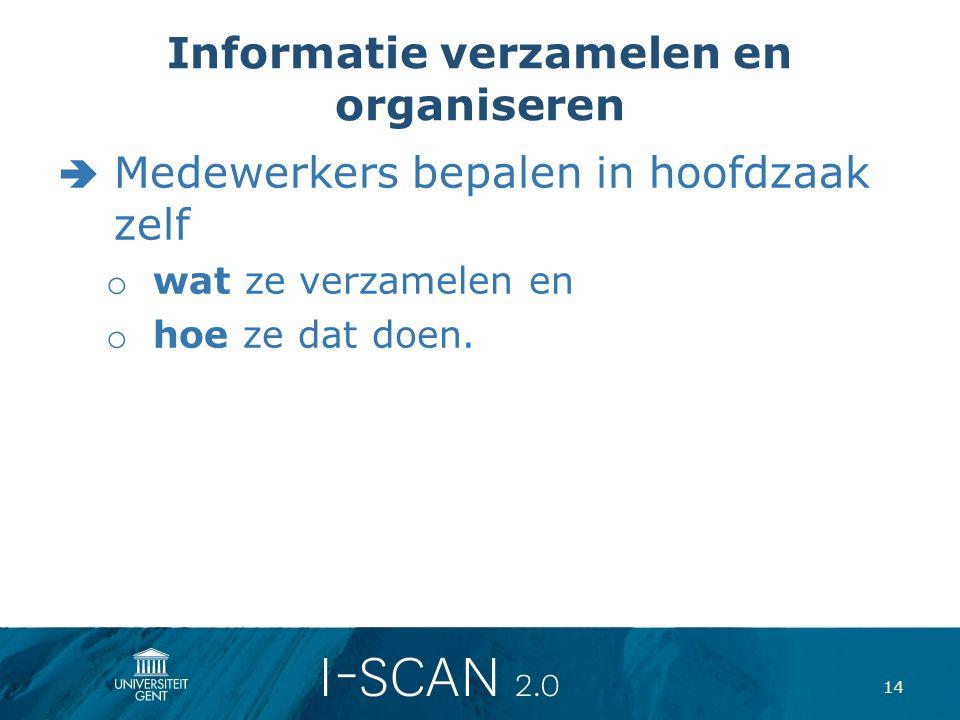 Informatie verzamelen en organiseren