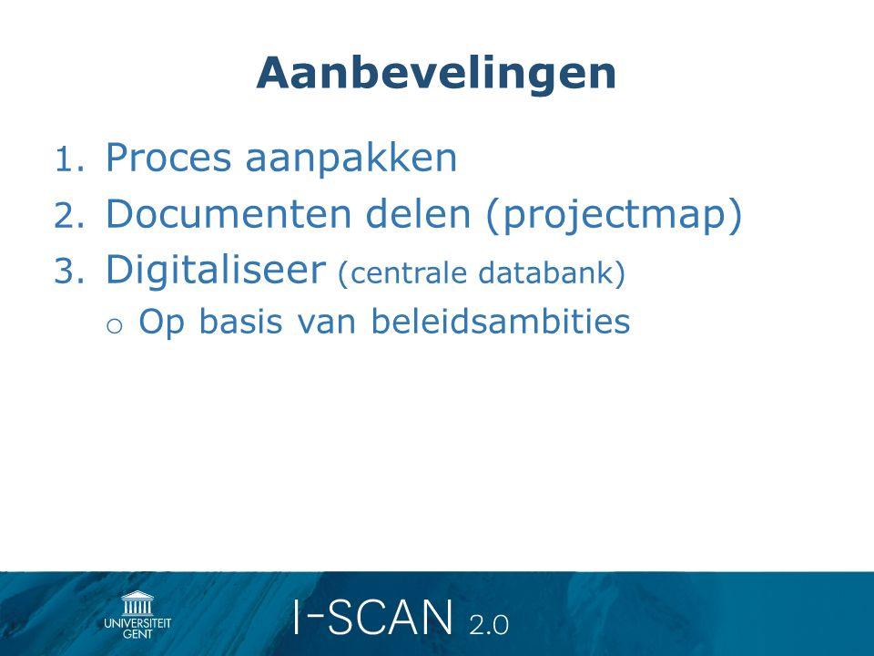Aanbevelingen Proces aanpakken Documenten delen (projectmap)