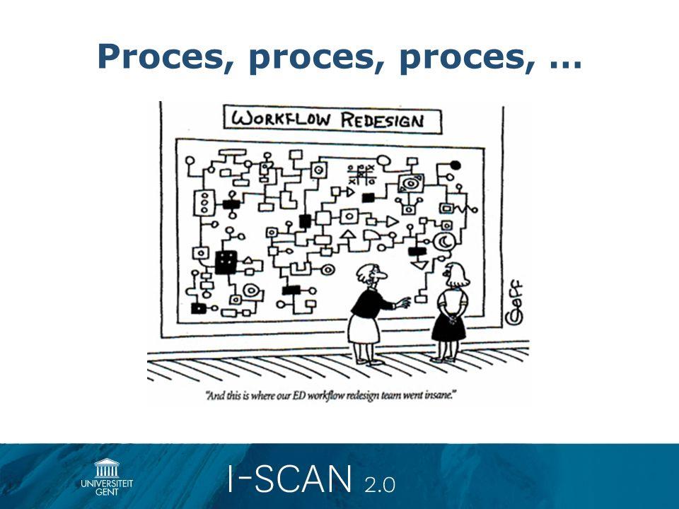 Proces, proces, proces, … Dit is geen nieuws maar wel belangrijk