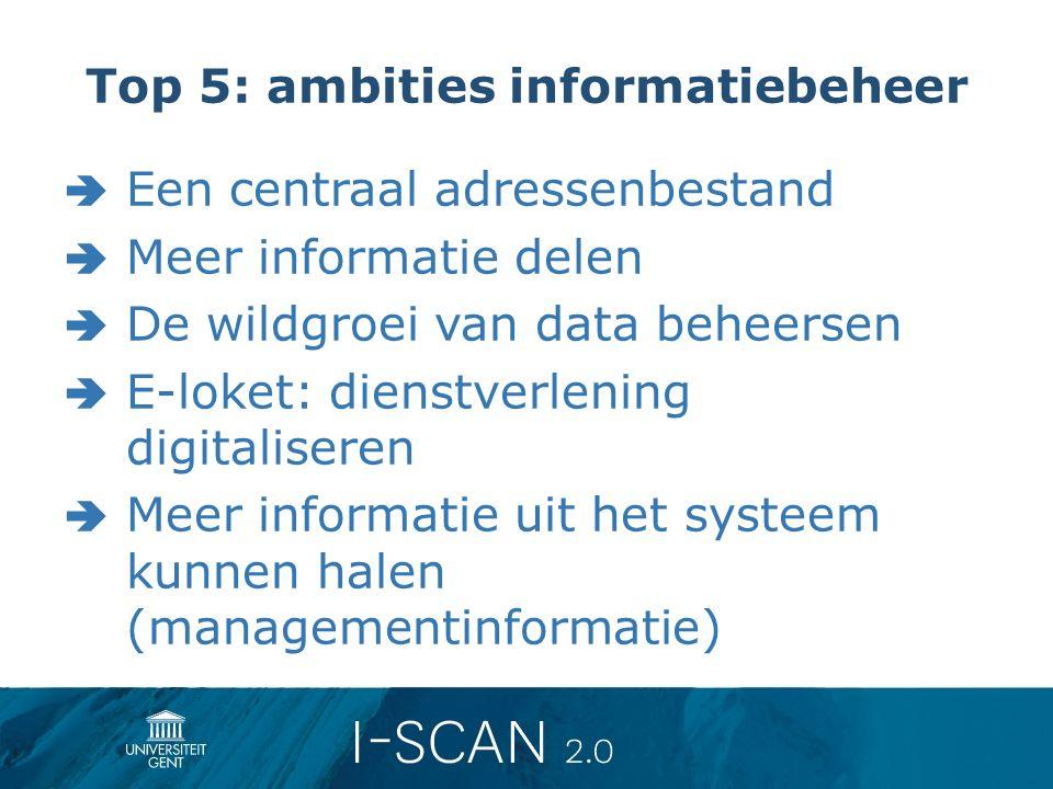 Top 5: ambities informatiebeheer