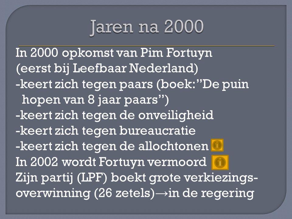Jaren na 2000