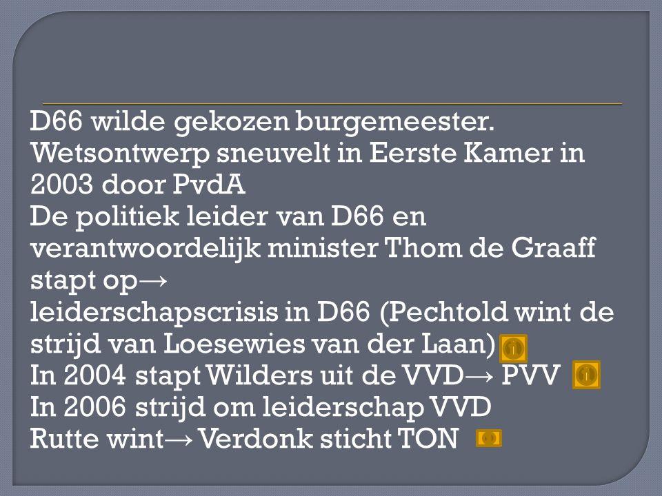 D66 wilde gekozen burgemeester